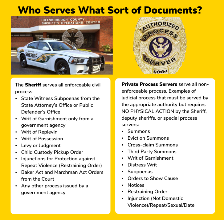 IMAGE Who Serves What Sort of Documents Infographic