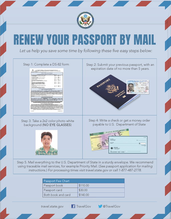 INFOGRAPHIC How to Renew Passport by Mail